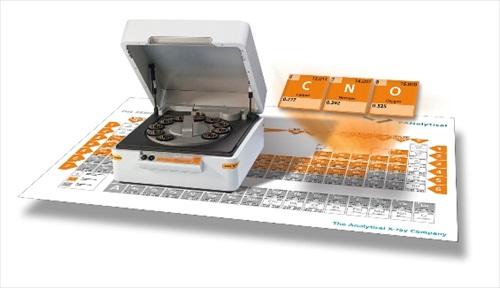 Laboratory news e3 periodic table urtaz Images