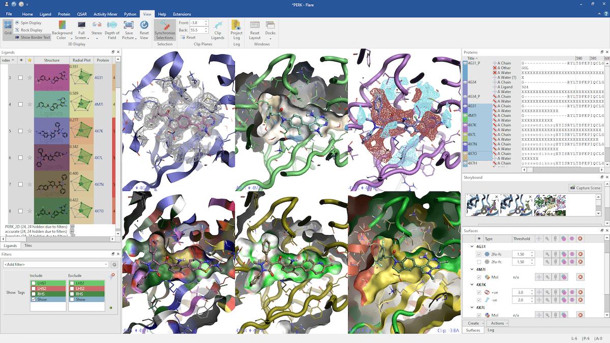 oncoarendi-licenses-cresset-molecule-design-software