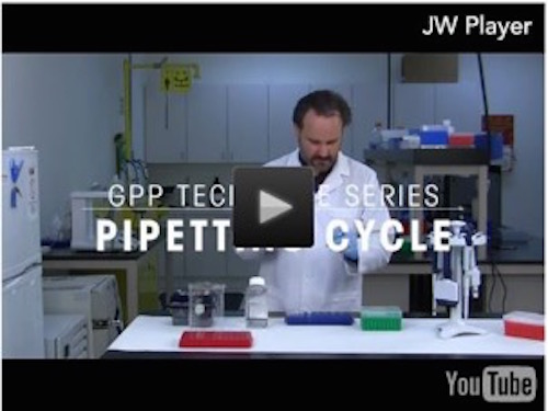 Pipetting Cycle Video
