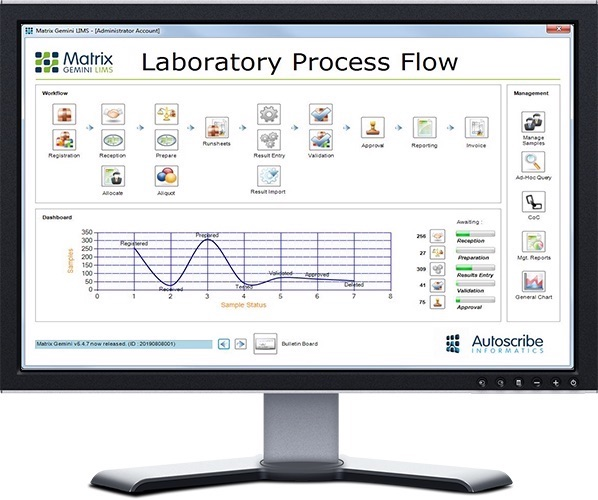 autoscribe-highlights-lims-configurability-lab