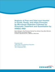Analysis of Free and Total myo-Inositol in Foods