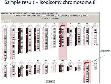 New CytoSure ISCA array with fully validated SNP content for LOH determination