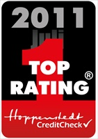 FRITSCH – Milling and Sizing awarded with the Top Rating Certificate 2011