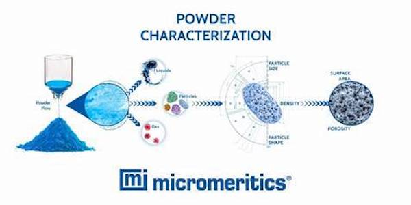 powder characterization
